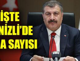 DENİZLİ'DE VAKA SAYILARI AÇIKLANDI